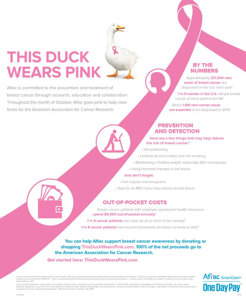 Aflac cancer insurance policy