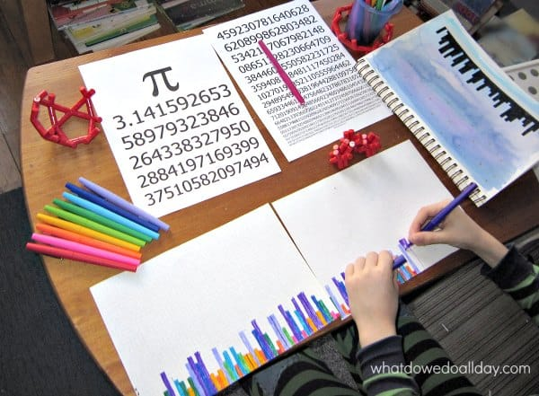 Pi Activities Math Art