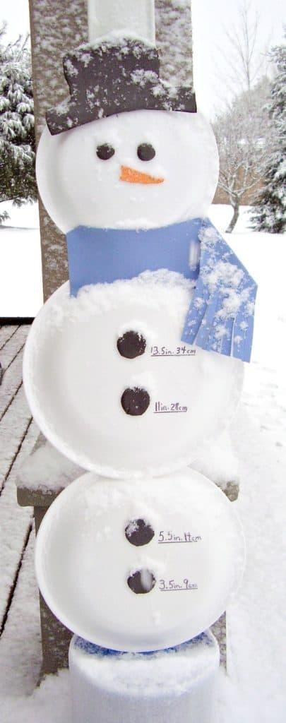 Snowman Weather Gauge STEM Activity